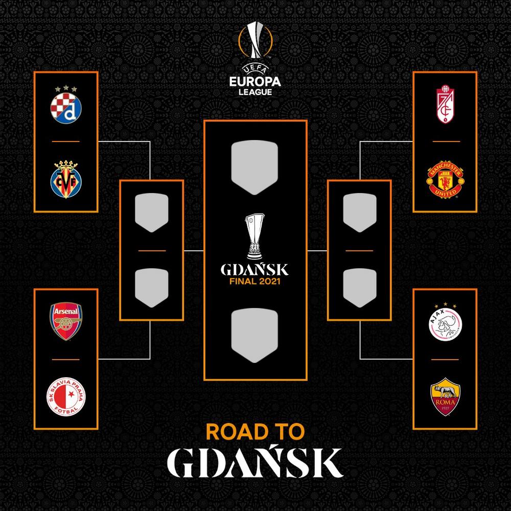 Результаты жеребьевки 1/4 и 1/2 финала Лиги Европы