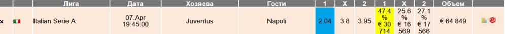 Пирло по всей видимости не получит 2-ой шанс в Ювентусе