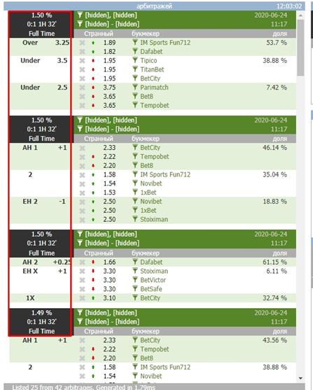 Низкий процент доходности в Лайве, OddStorm
