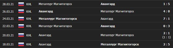 Матч «Металлурга» и «Авангарда»