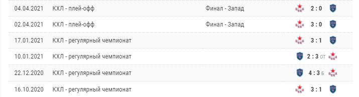 Второй матч ЦСКА — СКА